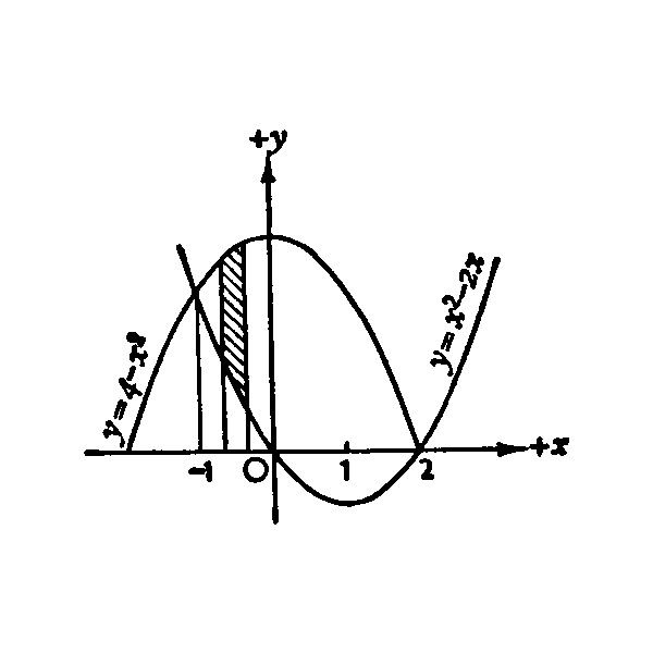 600x600 Math Math Calculus Liked On Polyvore Featuring Fillers, Math