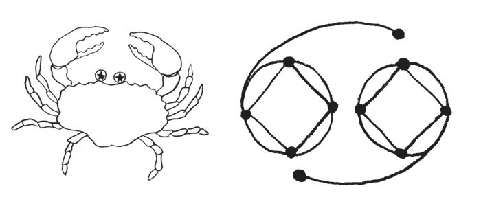 700x300 Cancer Symbol And Astrology Sign Glyph