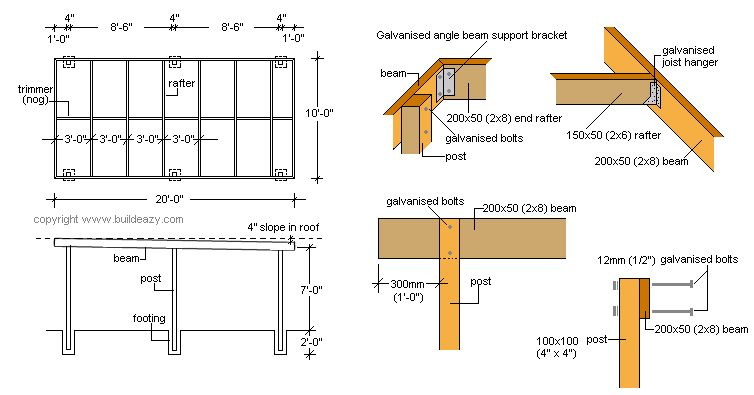 754x395 Flat Roof Carport Plans How To Build A Basic Free Standing Carport