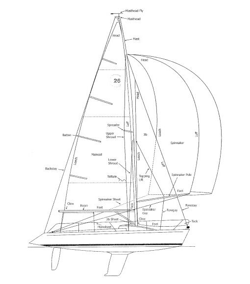 510x580 Architectural Sailboat Drawings