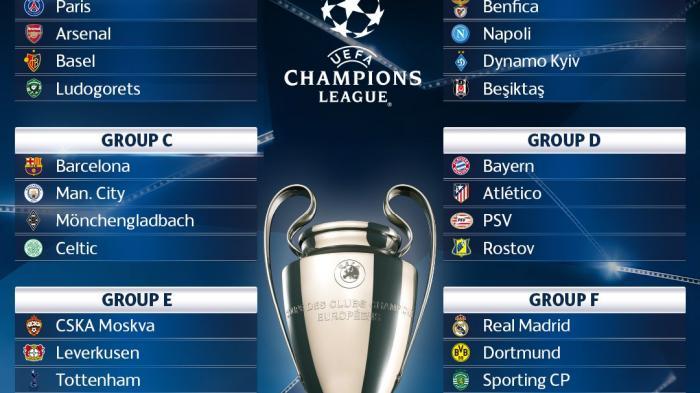 X Ini Hasil Drawing Penyisihan Grup Liga Champions