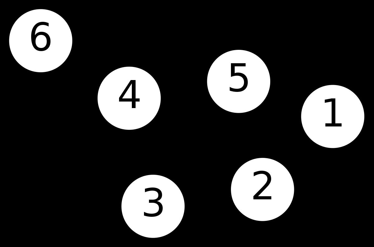 1200x793 Graph Theory