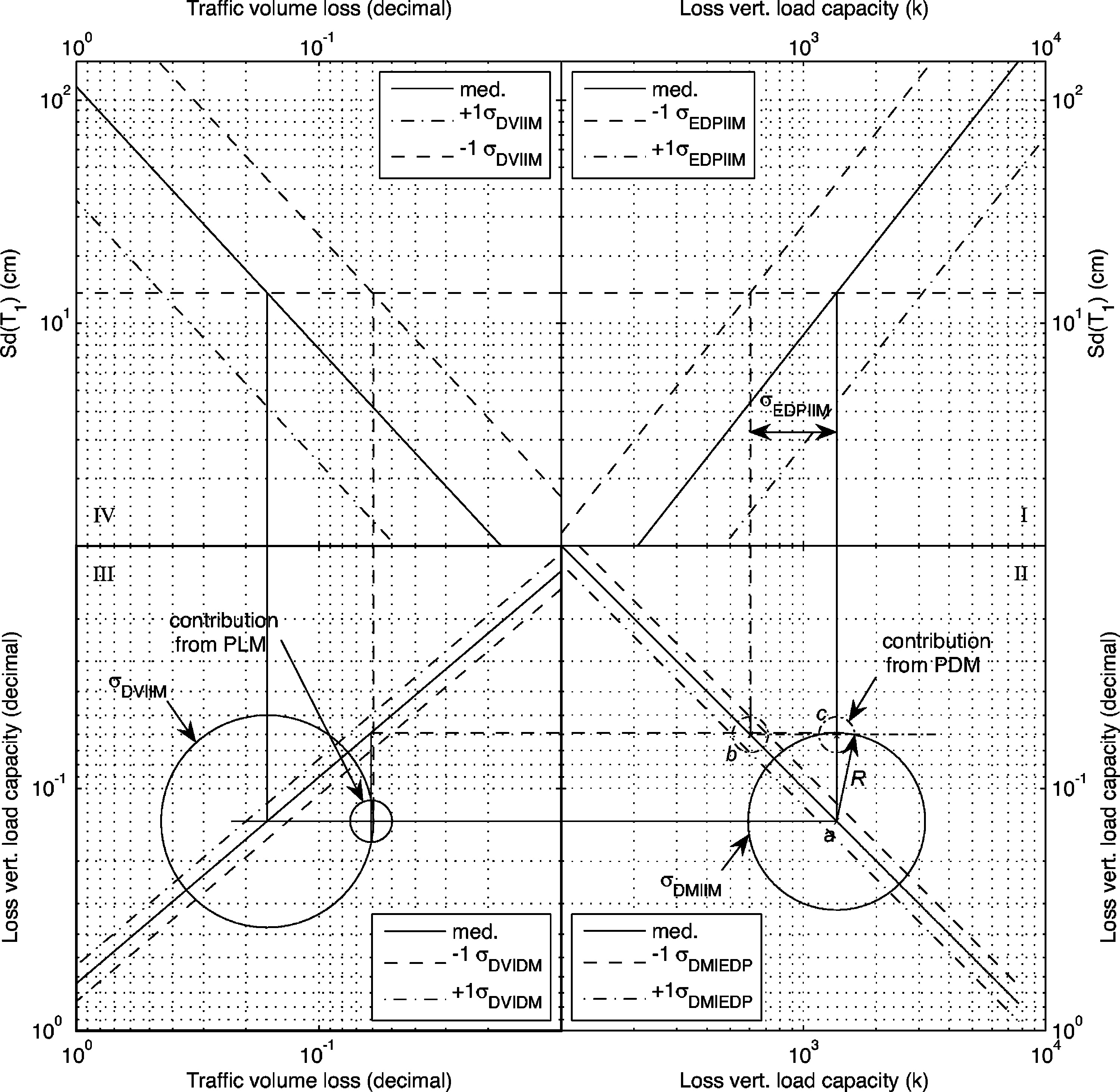engineering drawing symbols civil Wall Sockets Wiring Diagram Schematic Symbols civil engineering schematic symbols wiring diagrams instructions