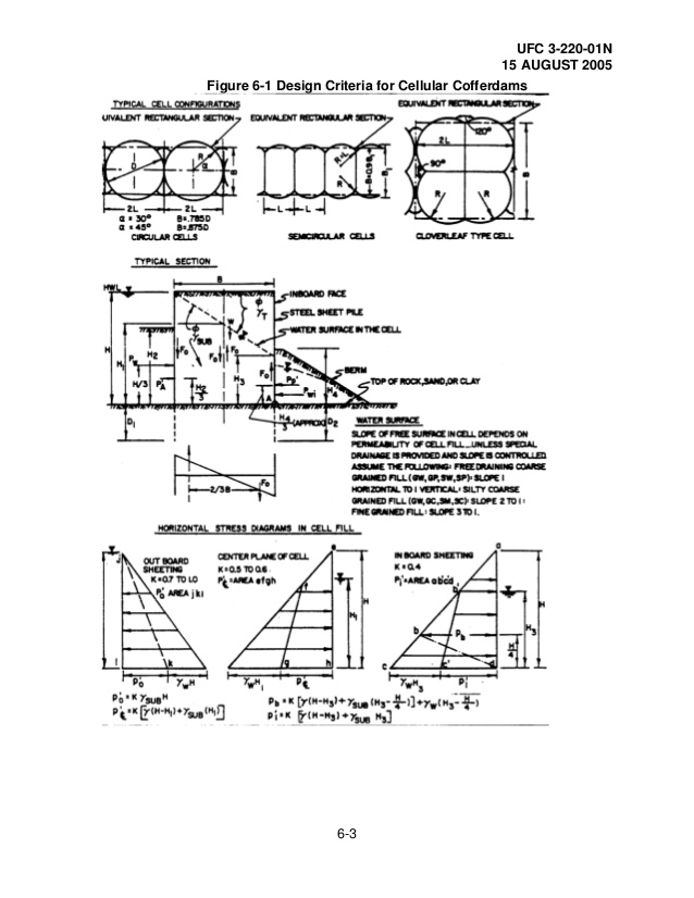 Civil Engineering Drawing Symbols Image Collections Meaning Of