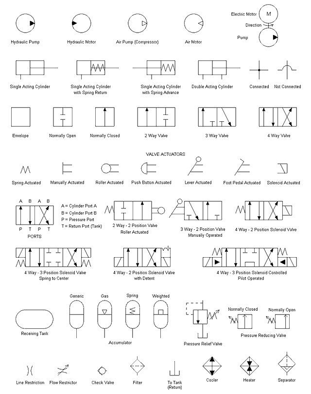 civil engineering drawing symbols and their meanings at. Black Bedroom Furniture Sets. Home Design Ideas