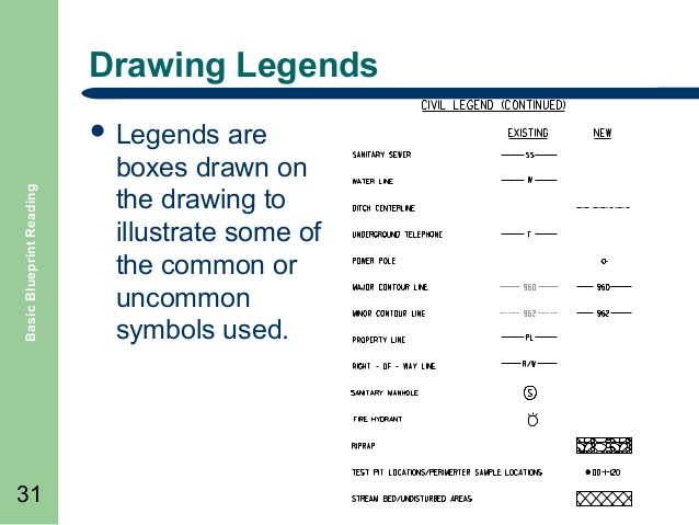 Civil engineering drawing symbols and their meanings at getdrawings 638x479 28 collection of civil engineering drawing symbols and their malvernweather Gallery