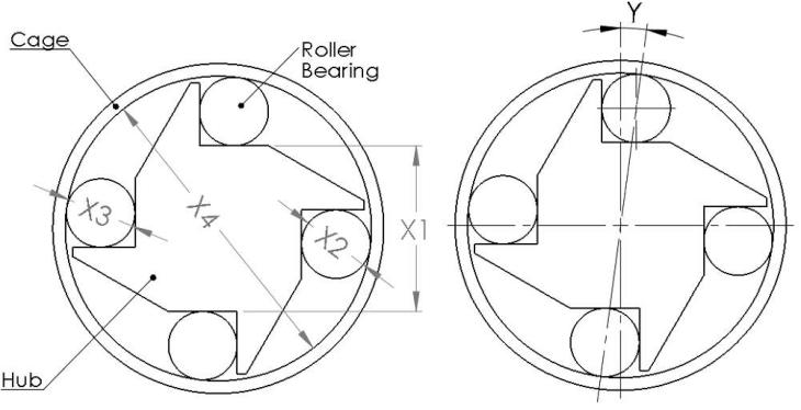Yamaha Golf Cart Secondary Clutch Diagram