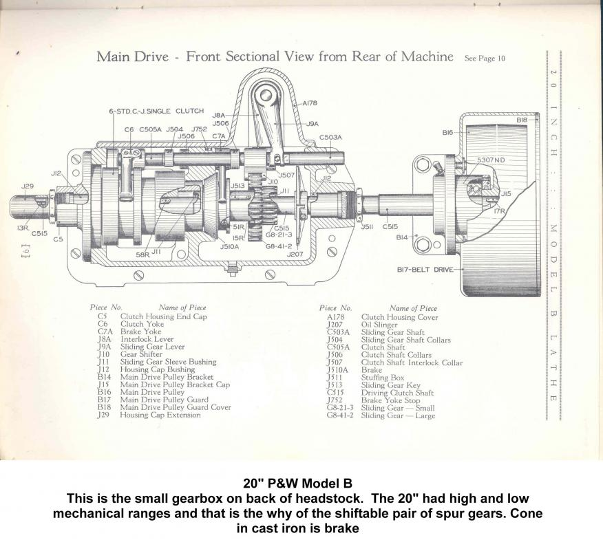 876x788 Pratt Amp Whitney Model B Mechanical Problems