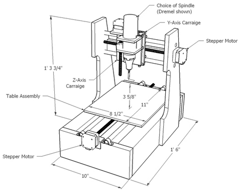 Cnc Milling Machine Drawing At Getdrawings Com