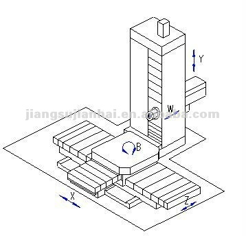 Cnc Schematic Diagram