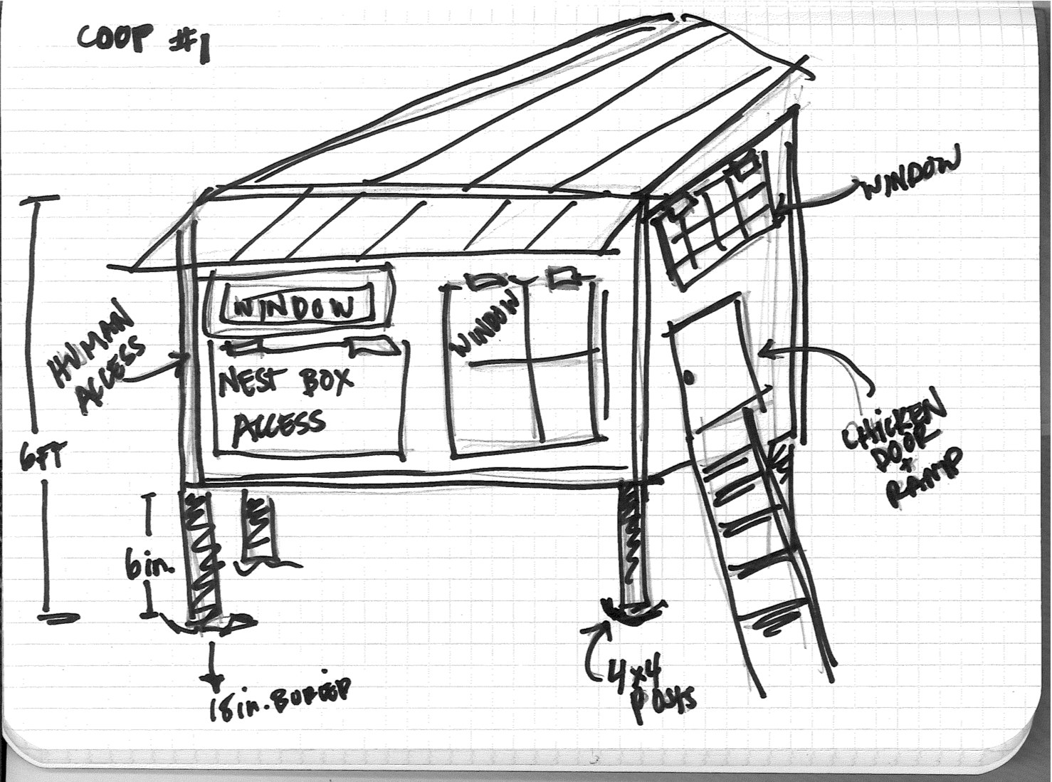 1478x1098 Simple Of Drawing Chicken Coop With Compost Inside Chicken Coop