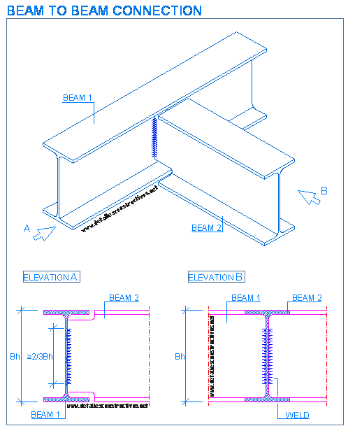 498x619 Steel Connections