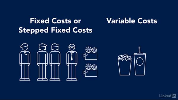600x338 Fixed And Variable Cost Examples