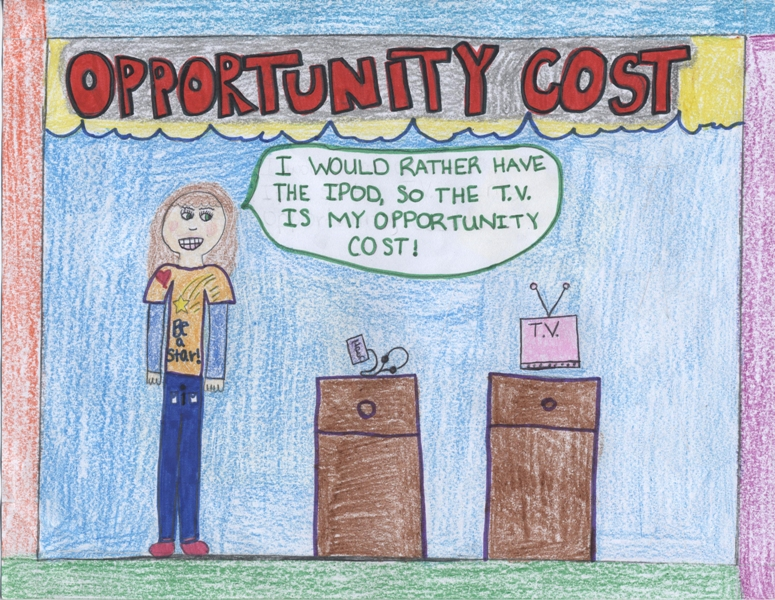 775x600 What Is Opportunity Cost Economy