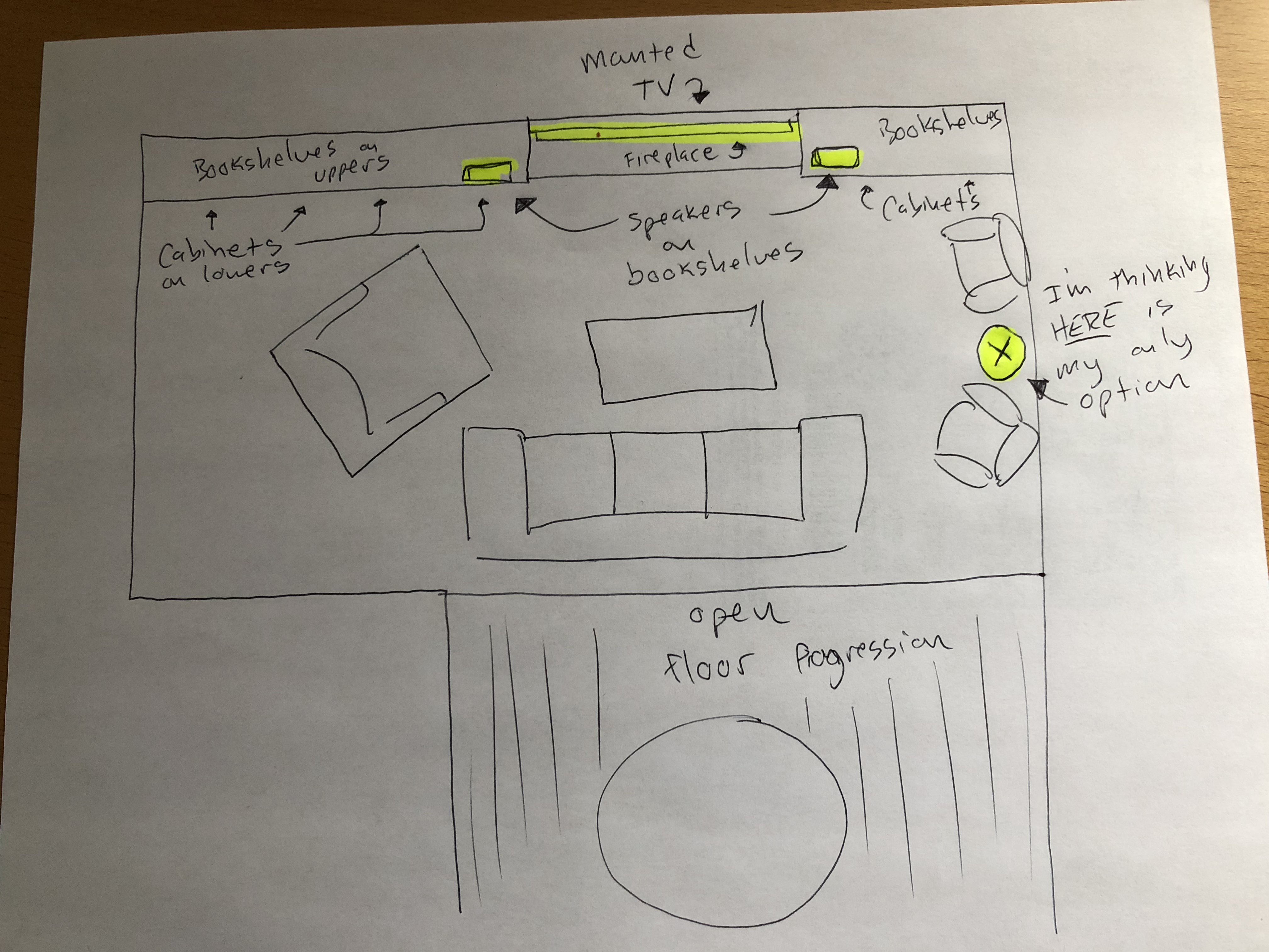4032x3024 Crude Drawing Of Living Room Layout