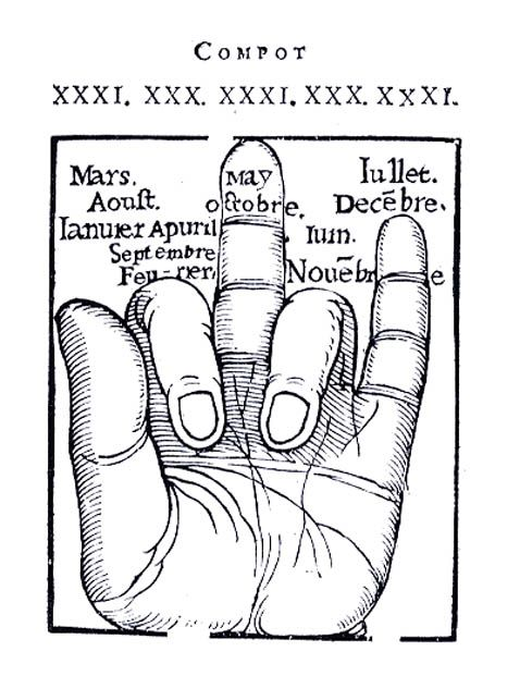 478x621 Visual Telling Of Stories, The Hand As Mnemonic Device, M