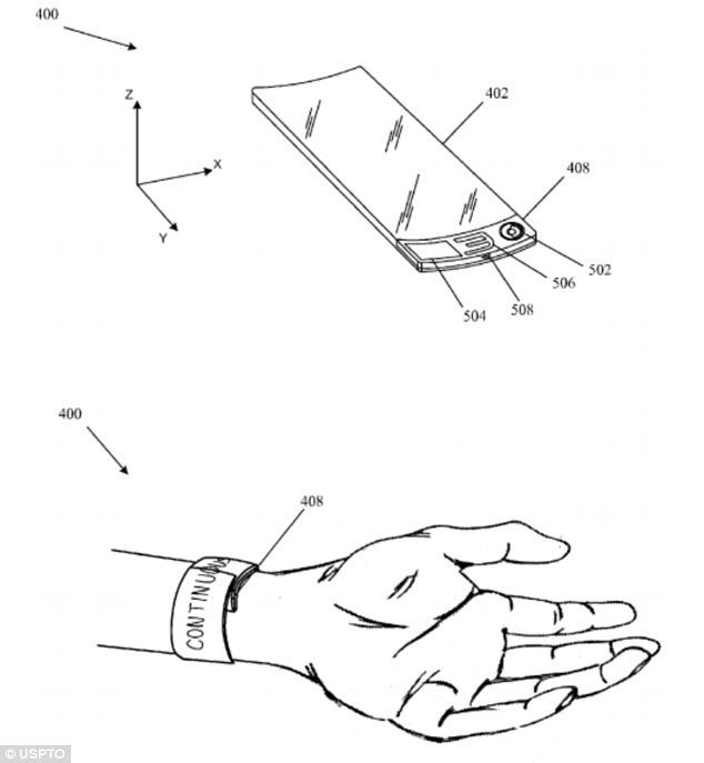 634x687 Apple Patent Application Reveals Iwatch Could Use Flexible