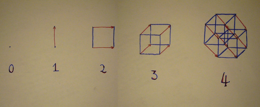 900x371 How To Draw N Dimensional Cubes By Hektor41