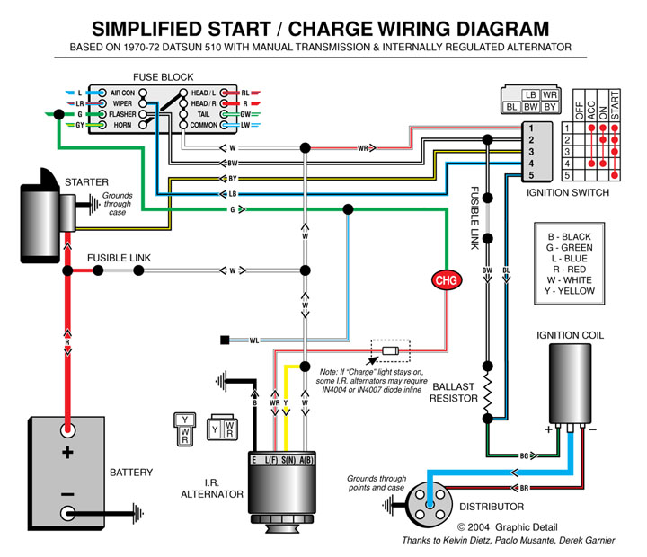 720x620 ignition switch and auto gauge wiring diagram with distributor