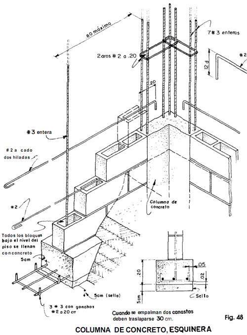 500x678 145 Best Archstructuralcivil Plansshop Drawings Images