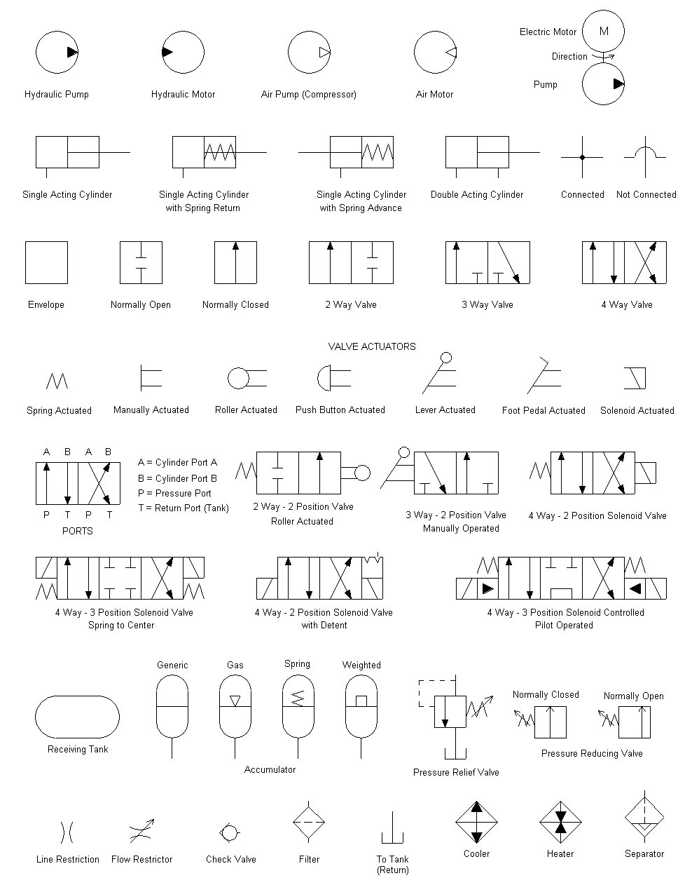 998x1262 Collection Of Pneumatic Drawing Symbols High Quality, Free