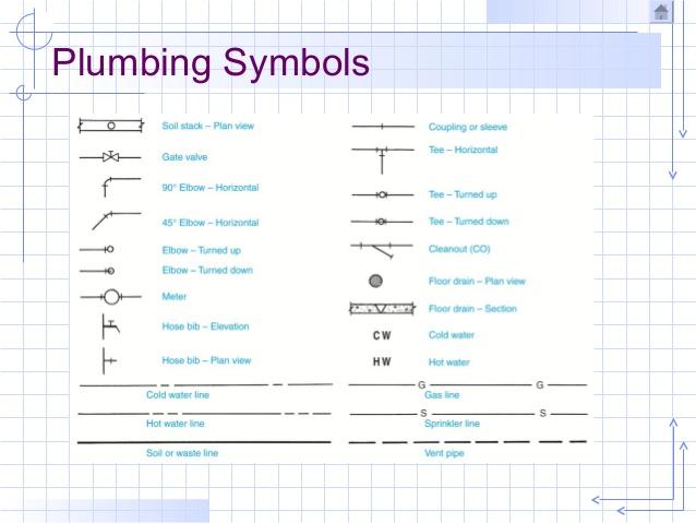 Piping Diagram Symbol Beech Circuit Wiring And Diagram Hub