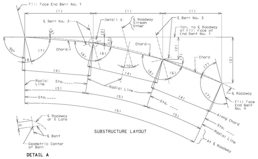 900x556 751.5 Structural Detailing Guidelines