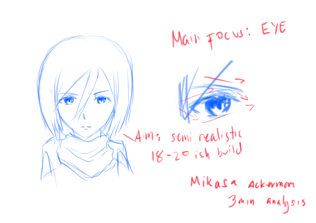 1024x724 Quick Drawing Analysis]mikasa Ackerman By Nyanoha