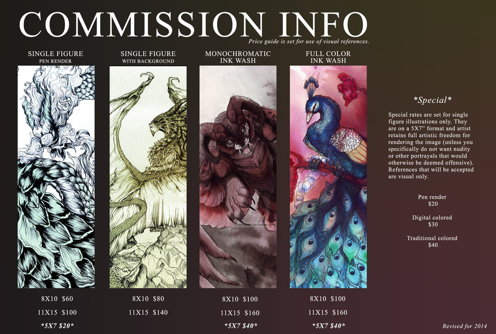1024x690 Drawing Commission Price Guide 2014 Closed By Zombiehun