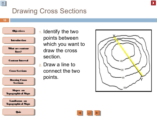 638x479 Geography M2 Drawing Cross Section