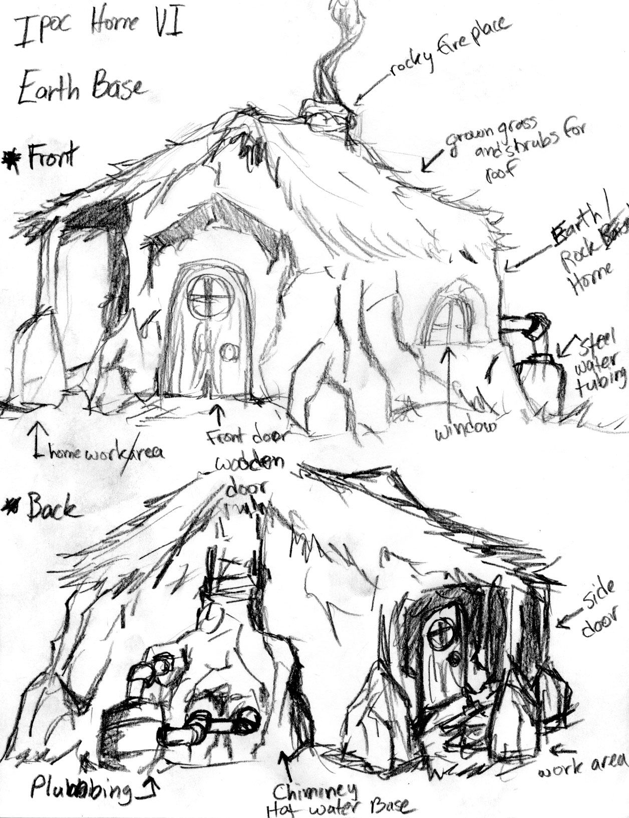 1256x1633 This Is Concept Art Of A Hut Like House That Is Covered With Hay
