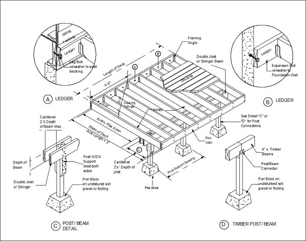 600x473 Deck Drawings Basic Project Drawing Deck Designing Software