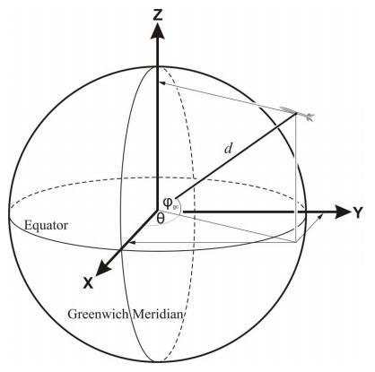 418x415 Geometry