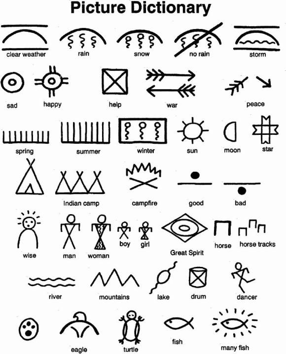 Drawing Using Keyboard Symbols At Getdrawings Free For