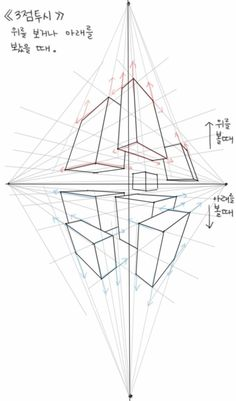 236x401 Intro To Perspective 1, 2, And 3 Point By ~markcrilley