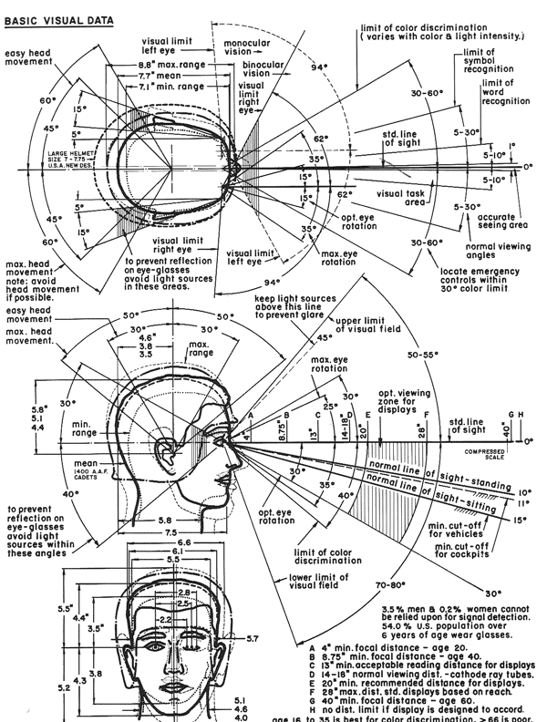 Engineering Drawing Symbols And Their Meanings Pdf at ...