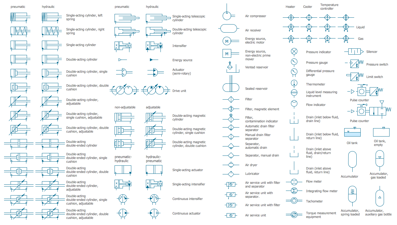 Engineering Drawing Symbols And Their Meanings Pdf at GetDrawings ...