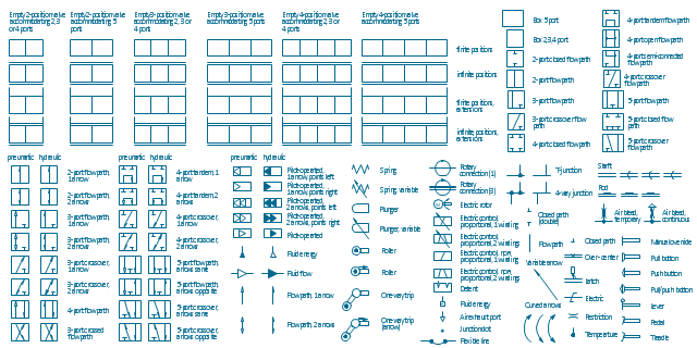 Phenomenal Engineering Drawing Symbols And Their Meanings Pdf At Getdrawings Wiring Digital Resources Remcakbiperorg