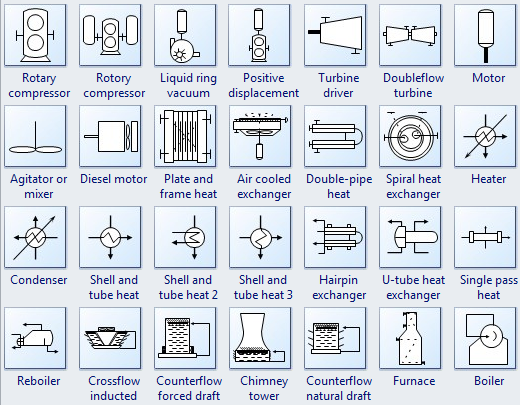 520x405 Process And Instrumentation Drawing Symbols And Their Usage