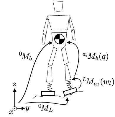 390x397 This Paper Aims To Estimate Pose 0 M B And Velocity