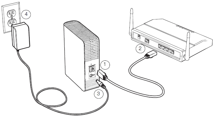 Ethernet Drawing At Getdrawings Com
