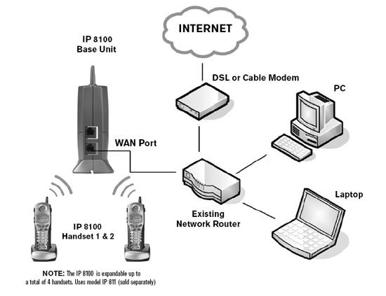 Ethernet Jack Wiring
