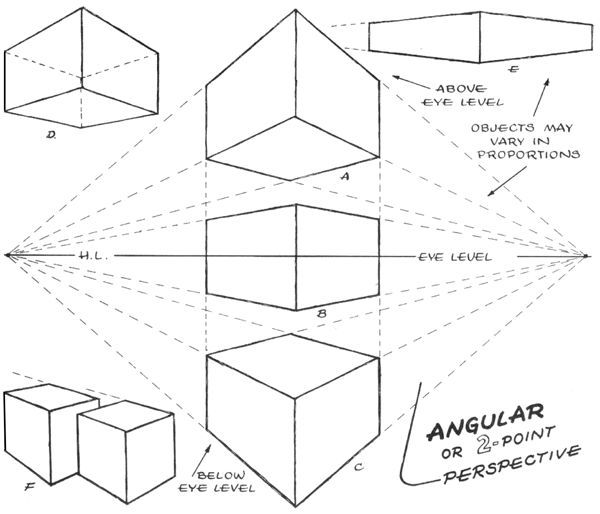 600x514 Image Result For Two Point Perspective Room Explanation Art