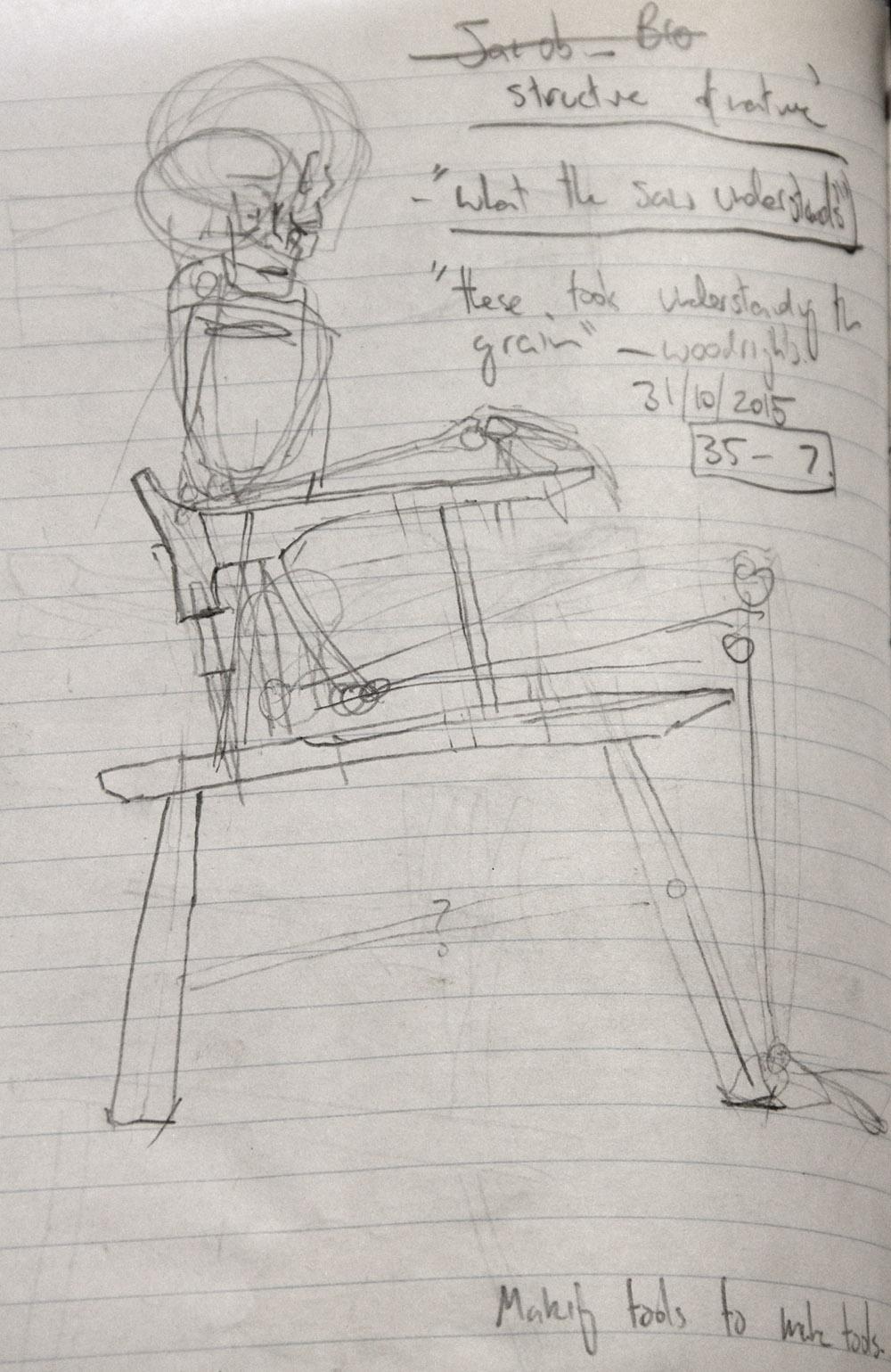 1000x1539 Thinking Drawings Robbiekarmel