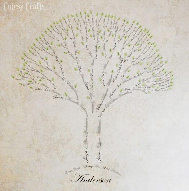 634x640 Family Tree Art Tutorial Family Tree Art, Tree Art And Art Tutorials