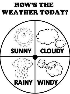 Forecast Drawing