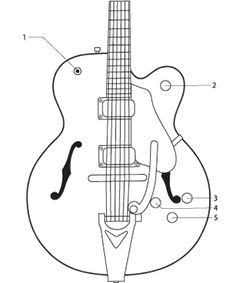 236x283 Usa Patent Gretsch Electric Guitar 1960's Drawings