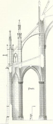 220x511 Flying Buttress 1200x1600 Gothic Architecture