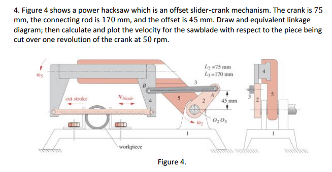 654x340 Solved Figure 4 Shows A Power Hacksaw Which Is An Offset