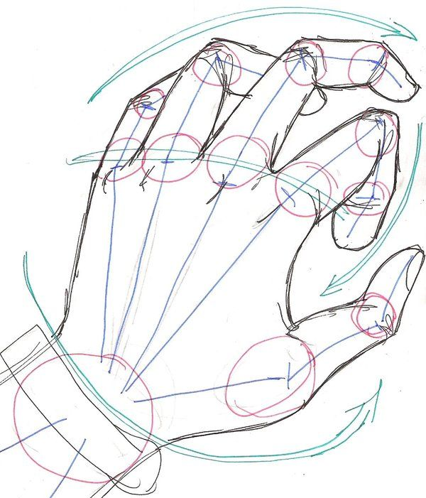 600x701 Hands Drawing Skills, Drawings And 10 Years